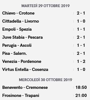 Risultati E Classifica Dopo La 10 Giornata Di Serie B Pianetaempoli